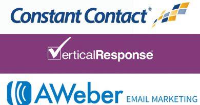 marketing esp comparison Constant Contact, Vertical Response and AWeber